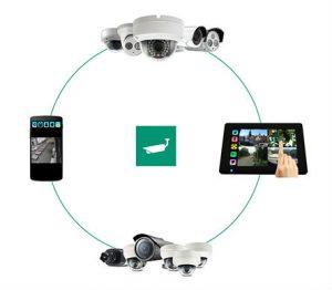 circuito-di-videosorveglianza-piccole-grandi-aziende